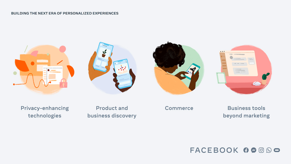 Facebook new tools for the future